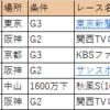 【有力馬調査】2018/10/13-東京-11R-府中牝馬S芝1800