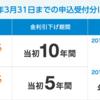 2017年【フラット35】の金利動向10月