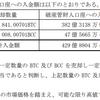 MtGOXの破産管財人が大量のBTC・BCCを売却していた件