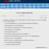 中国の金融改革開放に関する最新発表2019年