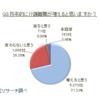 「介護離職」に関するアンケート調査(1月20日熊日新聞5面)から考える