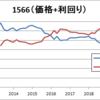 新興国債券ETF(1566)の分配金推移とリスク要因(自国通貨建債券)を解説
