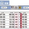 ブリティッシュエアウェイズのAvios利用 JAL特典航空券 四国脱出計画