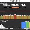 Zwift - WBR 4 Flat Lap #pst
