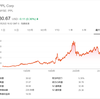 【PPL】米国公益電力企業PPLコーポレーションは、配当利回り5.32%、連続増配7年の米国電力株!!【SO】と比較あり!!