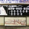 稚内鉄道歴史資料展