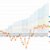 【トラリピ5すくみ】トラリピ5すくみハーフ&ハーフ第37週 (9/18) :年利換算9.5%です。過去最高益付近で推移しています。とても良い推移が続きます。