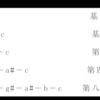 音楽的なクオリアを自覚せよ〜不定調性論全編解説3(動画解説・補足)★★★★