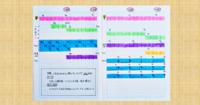 理想の習慣化を実現できる「ガントチャートノート」。30日間続けて得られた嬉しすぎる効果