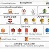 IEx.ec RLC の現状と将来