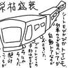 タイの寝台列車の予約方法が知りたい?12GOASIA がおすすめな理由!