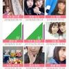 欅坂46渡辺梨加が5ヶ月ぶりにブログを更新!その真意とは
