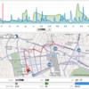東京マラソンコース GPSで試歩き