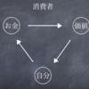 【bms】あなたの人生経験は○○すれば月収○○万円のお金に変わる。