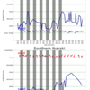 関東エリアの5日間波予測05/11/2021, 09:30