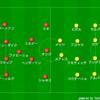 【マッチレビュー】CL準決勝2ndレグ リバプール対バルセロナ 前編