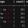 データフレームの特徴をもっと早く掴みたい ~ ハドリーへの挑戦