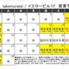 予定(イエロービル/出店/イベント)