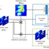 将棋AIの実験ノート:Attention Branch Network