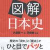 「日本一わかりやすい 図解日本史」