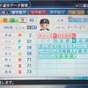 379.オリジナル選手 堅田仁選手(パワプロ2019)