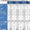 Intel提唱「Project Athena」、第10世代Core搭載「ThinkPad X1 Carbon」登場!