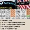 2021年7月2週 米市場は下落気味に