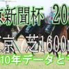【東京新聞杯 2020】過去10年データと予想