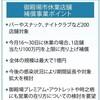 御殿場市、休業飲食店に補償「3密」対象、上限100万円 - 静岡新聞アットエス(2020年4月8日)