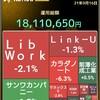 今日の株の取引 (買い、LINK-U、カラダノート。売り、アクセルマーク、マネックスグループ。)