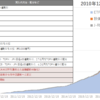 日本銀行によるETF/J-REITの買入れ並びにETF貸付け推移(開始来~2020年11月迄)