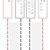 【乗換案内】中目黒駅での東急東横線と日比谷線の乗り換えについて