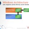 Xbox 360 における XNA ゲームのセキュリティモデルは,.NET のサンドボックスではなくハードウェアの非特権モードによるもの