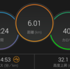 みやすのんきさんの著書をもとにフォーム改善取組中!フォーム改善取組中!20190604メモ