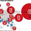 マジ?世界の株式時価総額トップ1000企業数 中国が世界2位から転落し、日本が抜き返す