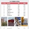 中国大学ランキング 2017 偏差値別