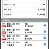 2021 【マイラーズC】 【フローラS】 予想(2021/04/24)福島牝馬S ワイド 馬連 3連複 的中!!