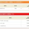 CYBERDYNEの金利が7.0%から10.0%にアップ!!SBI貸株金利変更(2019/02/25~)