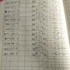 妊婦ブログ☆昨日は健診でした。38w5d