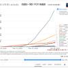 日本と世界、PCR検査の実態の比較  (2020年 4月28日現在)