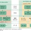 マイクロサービスの最難関、どうするDB分割?
