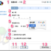 Googleピンイン入力の設定ウィザードをちょっと翻訳