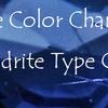 ベキリー・ブルー・カラーチェンジ・ガーネット(アレキタイプ・ガーネット)::Bekily Blue Color Change Garnet