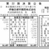 伊藤忠都市開発株式会社 第22期決算公告