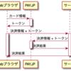 サンプルを使ってPAY.JPのオンライン決済を学ぶ