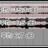 クラシック系のYoutube動画音量が小さすぎる件