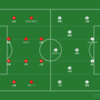 【攻撃を活性化させるために】J1第27節 鹿島アントラーズ vs 川崎フロンターレ