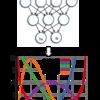 EdwardによるDeep Beta Distribution(深層ベータ分布)モデル
