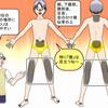膝の「おけつ」をベン石温熱器を2本で押し流そう。それで全身もスッキリ。「おけつ」総量を減らすには、膝が大事です!