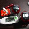 血糖値の測定をはじめてから201日1982回である。